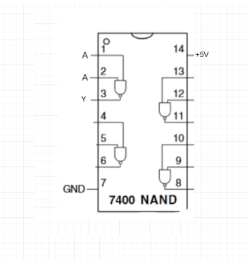 Solved: Draw A Circuit Diagram For The Following: Y = [~(A ... on