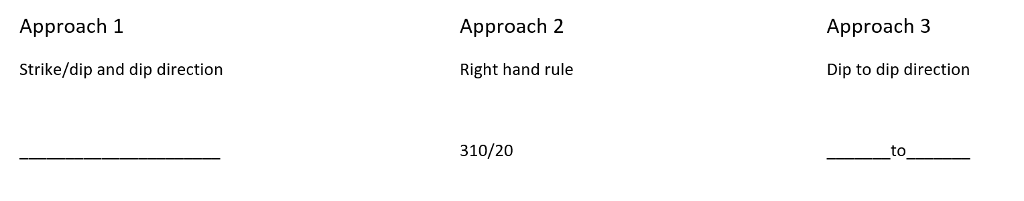 Strike And Dip Right Hand Rule