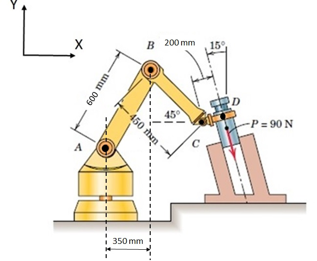 solved statics design criteria require that the robot exe