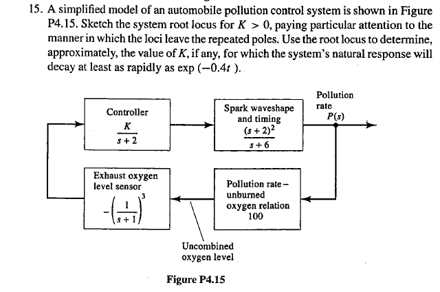 Solved 15 a simplified model of an automobile pollution a simplified model of an automobile pollution control system is shown in figure p4 ccuart Image collections