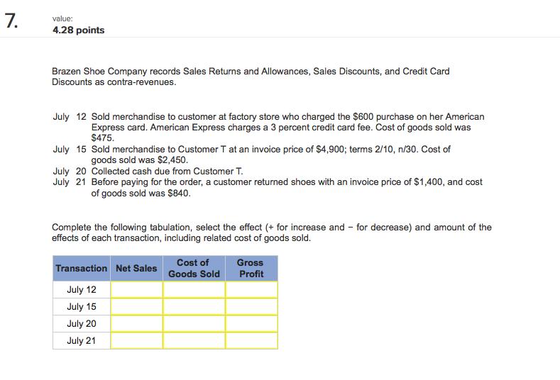 7de1a01d99b5 ... Image for Brazen Shoe Company records Sales Returns and Allowances