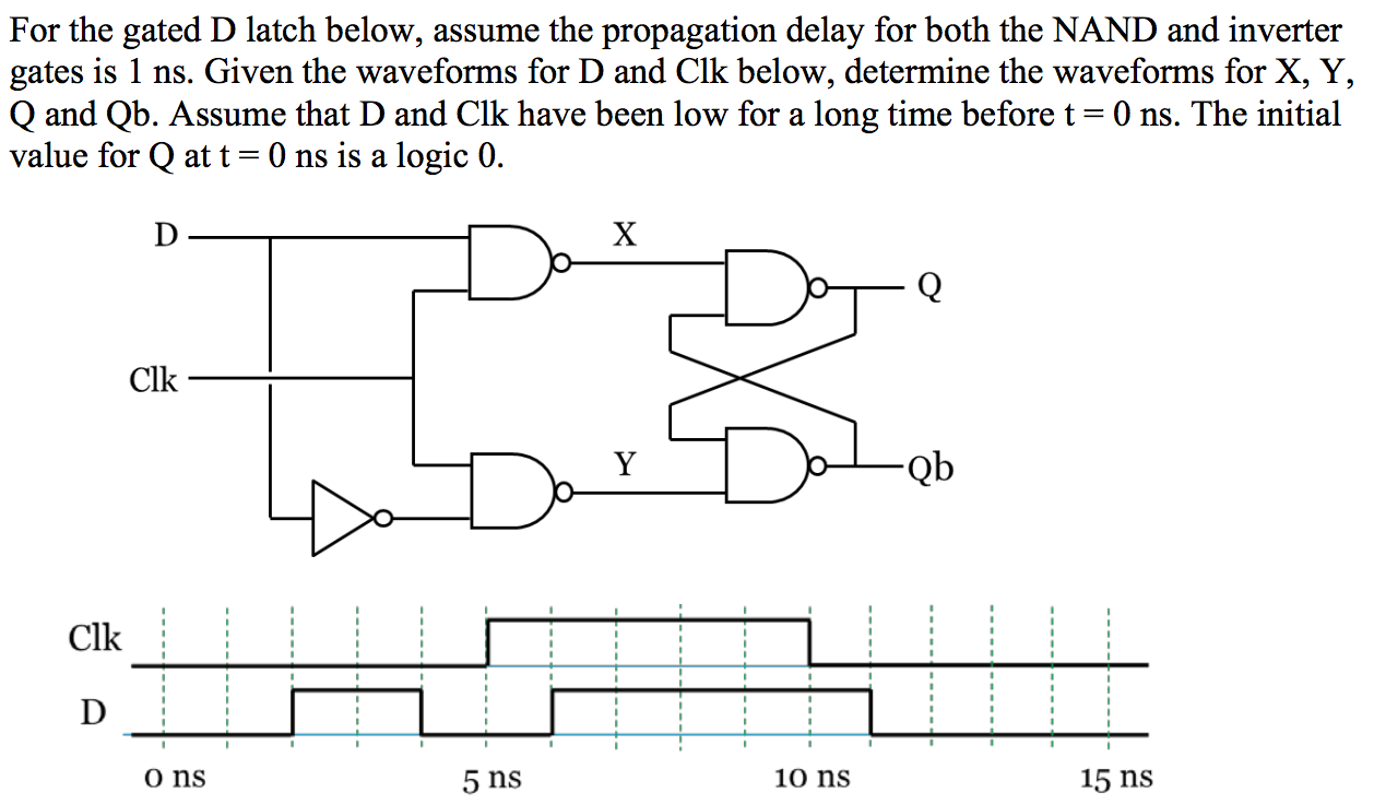 For the gated D latch below, assume the propagation delay for both the NAND  and