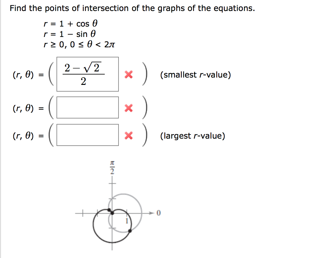 Solved: Find The Points Of Intersection Of The Graphs Of T... | Chegg.com