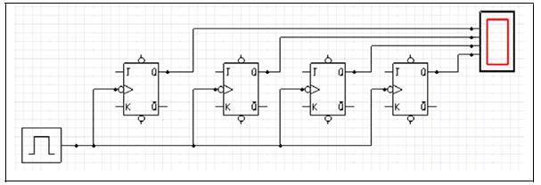 Solved: FLIP-FLOPS: (b) Implement A 4-bit Counter Using On ... on 3 bit counter, 8 bit counter, 16 bit counter, 32 bit counter,