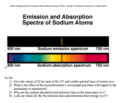 Solved Module 3 Wavelength Energy Spectroscopy Absorption