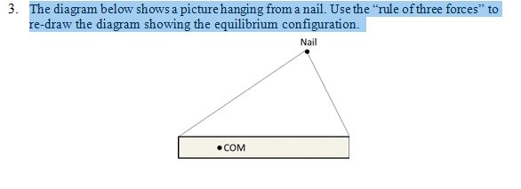 Solved 3 The E Diagram Below Shows A Picture Hanging Fro