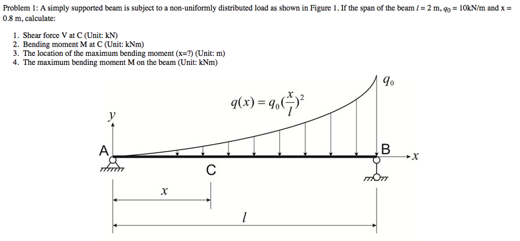 problem 1: a simply supported beam is subject to a non-uniformly  distributed load