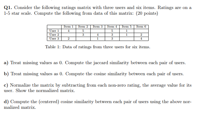Solved: Q1  Consider The Following Ratings Matrix With Thr