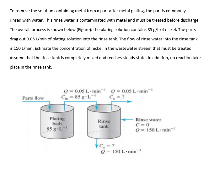 Solved: To Remove The Solution Containing Metal From A Par