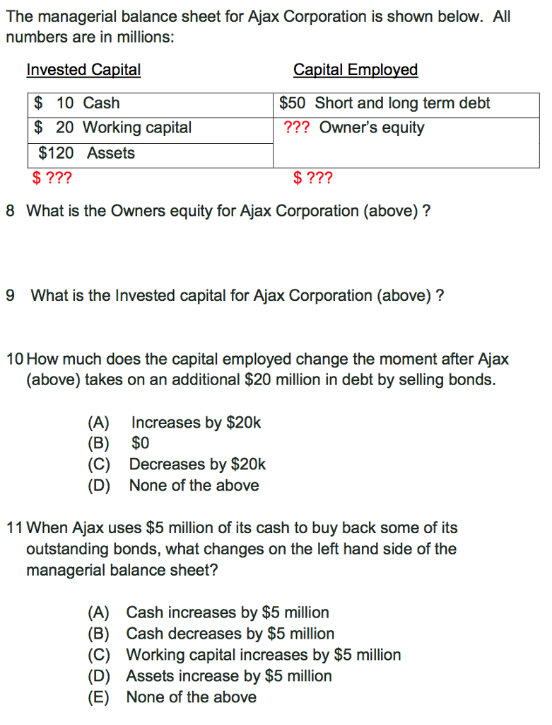 solved: the managerial balance sheet for ajax corporation