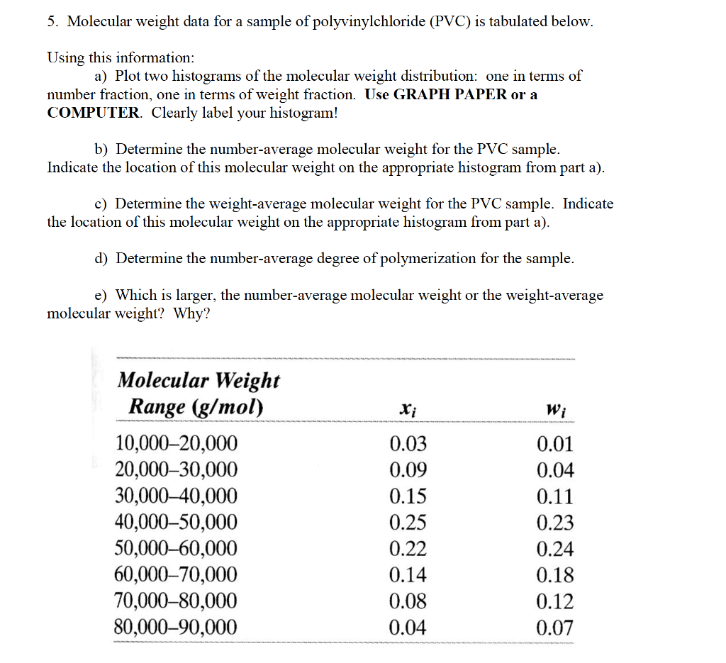 5. molecular weight data for a sample of polyvinyl | chegg