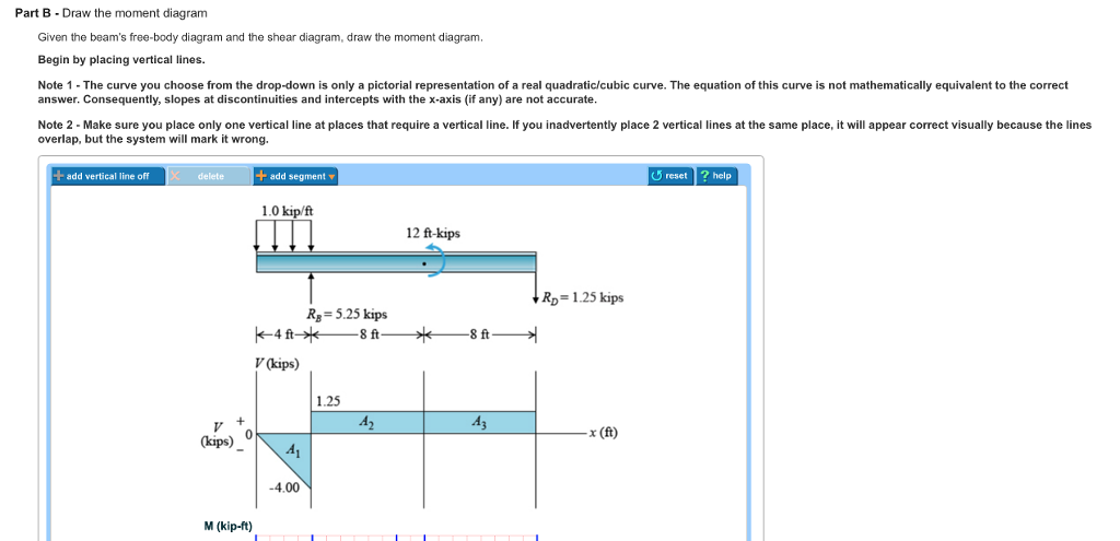 Solved: Draw The Moment Diagram Given The Beam\'s Free-body ...