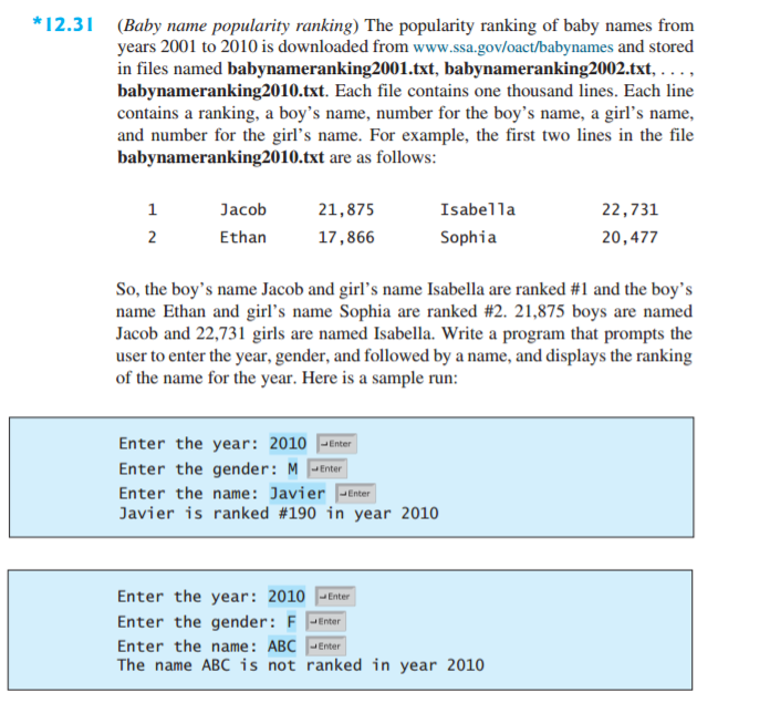 Solved: The Popularity Ranking Of Baby Names From Years 20