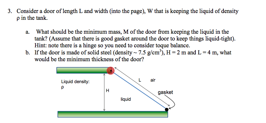 Consider a door oflength L and width (into the page) W  sc 1 st  Chegg & 3. Consider A Door Oflength L And Width (into The ...   Chegg.com