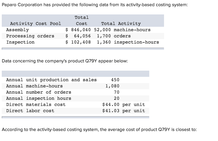 Paparo Corporation Has Provided The Following Data From Its Activity Based  Costing System Total Cost