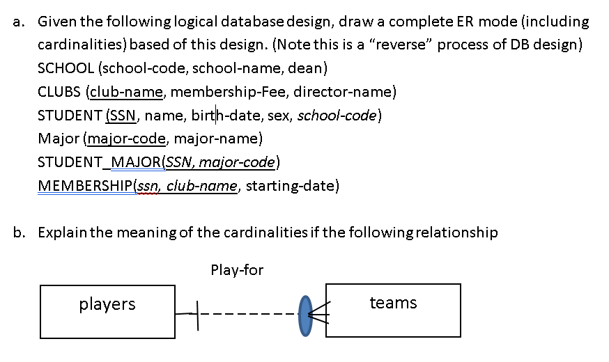 Solved: 1) 2) (a) Create Data Model That Capture The Infor