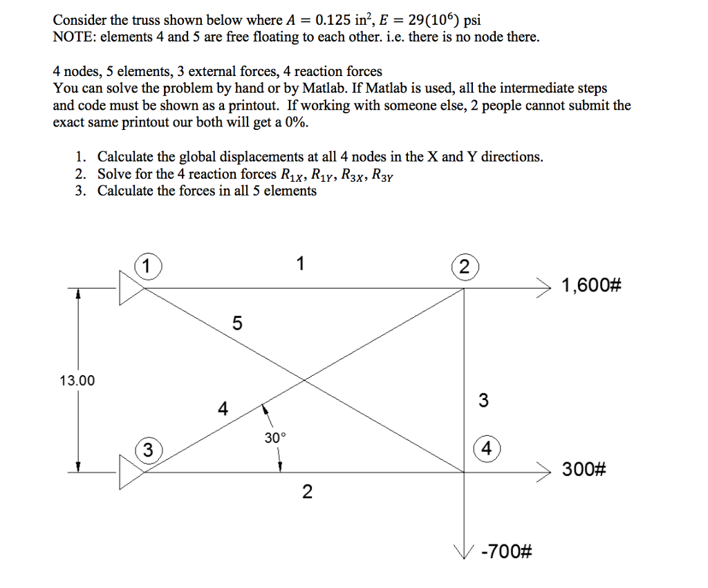 Consider the truss shown below where A 0.125 in2, E 29 (106) psi