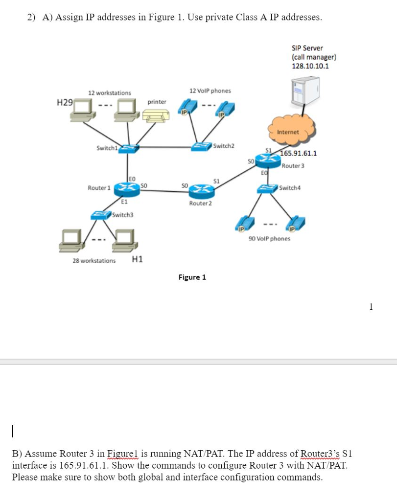 2) A) Assign IP Addresses In Figure 1  Use Private