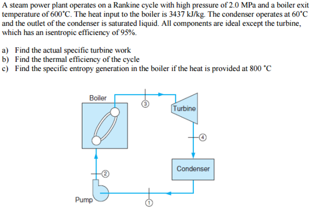 A Steam Power Plant Operates On A Rankine Cycle Wi... | Chegg.com