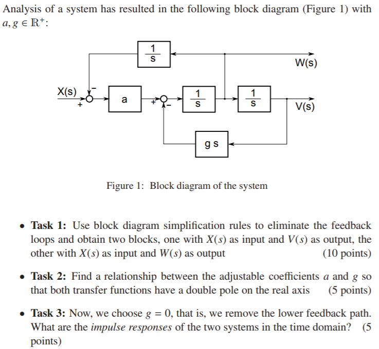 solved analysis of a system has resulted in the following rh chegg com block diagram analysis and interpretation answers block diagram analysis and interpretation