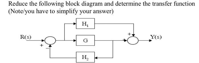 solved reduce block diagram please help me with this pr rh chegg com Simple Block Reduction Diagram Block Diagram Rules