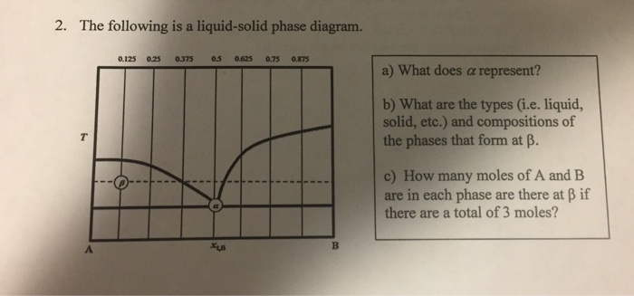 Solved The Following Is Liquid Solid Phase Diagram What