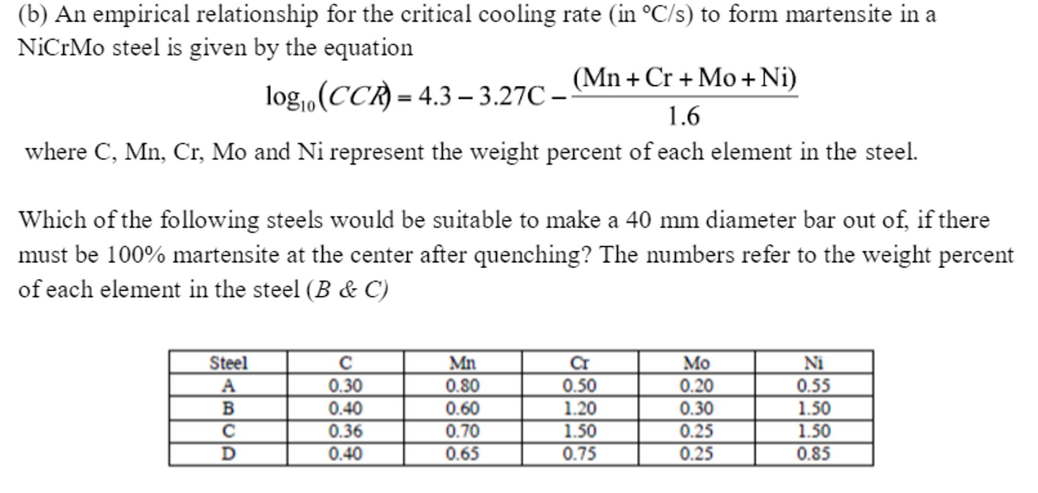 An Empirical Relationship For The Critical Cooling...   Chegg.com