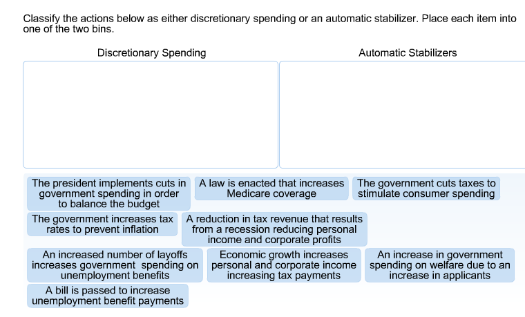 Solved: Classify The Actions Below As Either Discretionary ...