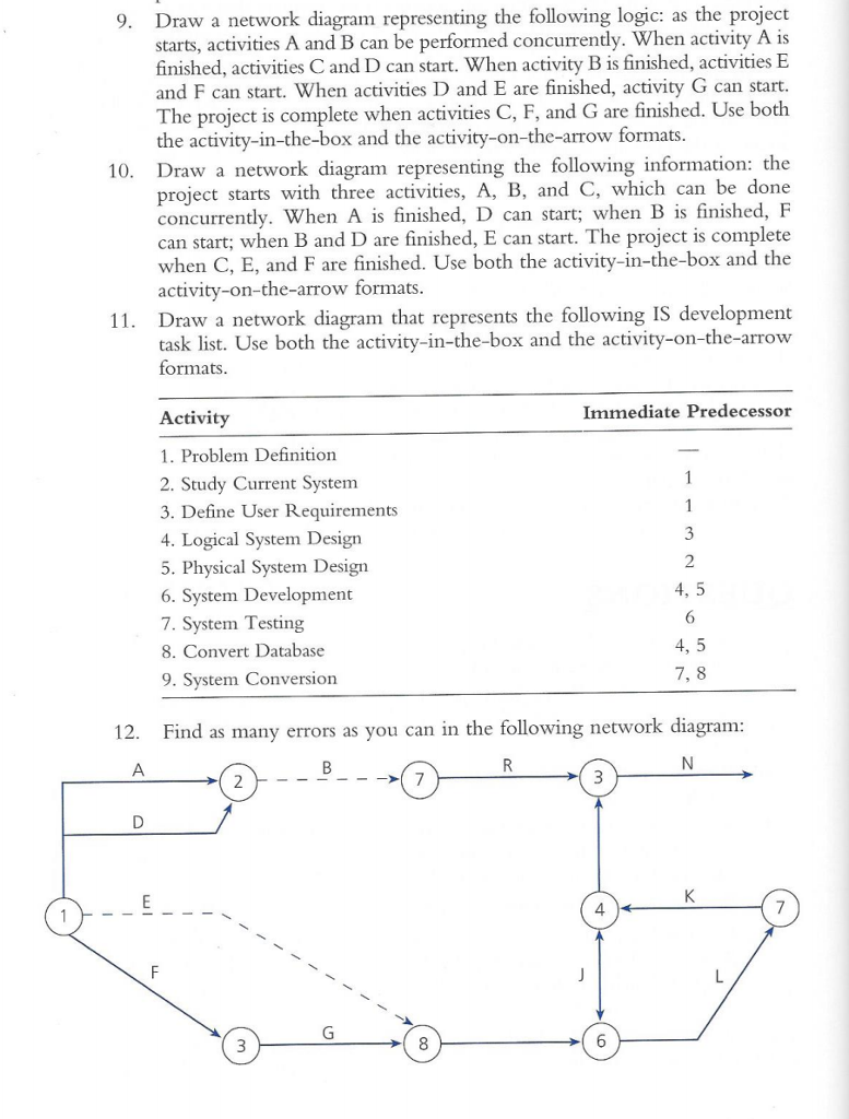 Solved do questions 9 to 12 project management draw netw question do questions 9 to 12 project management draw network diagrams in both ways to get full marks a ccuart Gallery