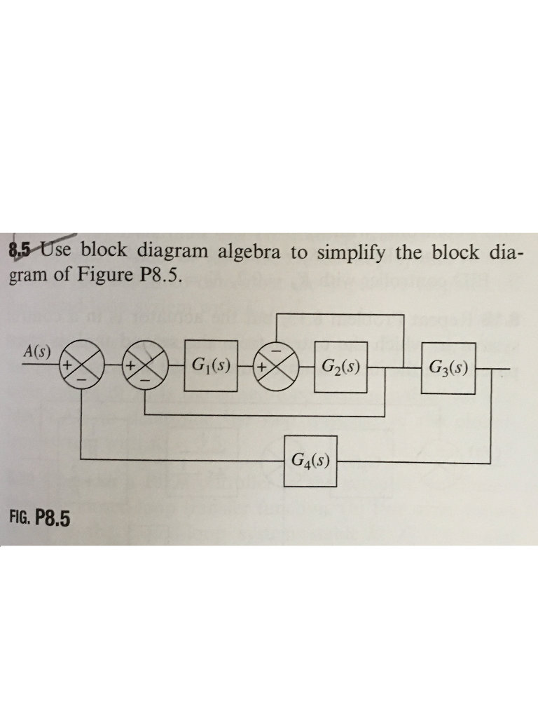 85 se block diagram algebra to simplify the block dia gram of Figure P8.5