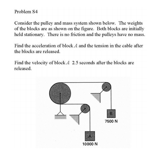 Solved: Consider The Pulley And Mass System Shown Below  T