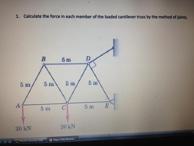 media%2F615%2F615faf02 4156 4977 9518 708b5b839bdc%2Fphpl12Eom solved 1 calculate the force in each member of the loade