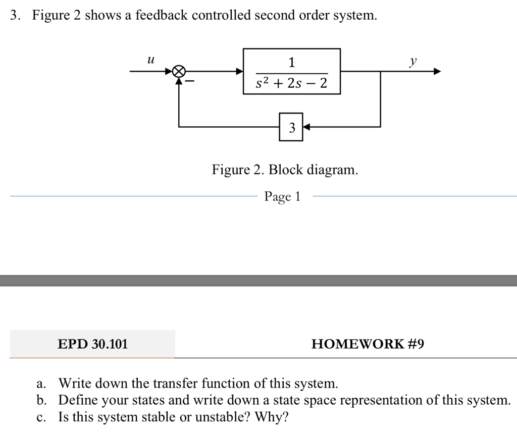Block Diagram From State Space Solved Figure 2 Shows A Feedback Controlled Second Orde Order System