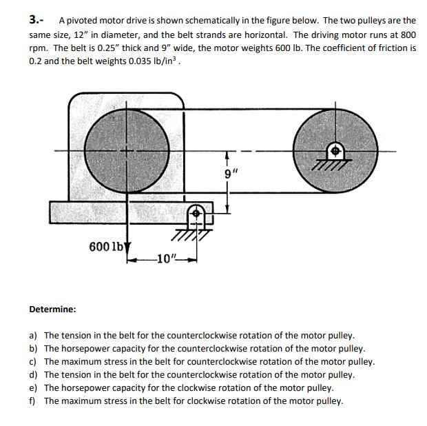 Solved: 3.- A Pivoted Motor Drive Is Shown Schematically I ... on