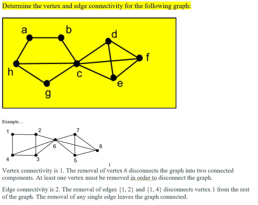 Solved Determine The Vertex And Edge Connectivity For The
