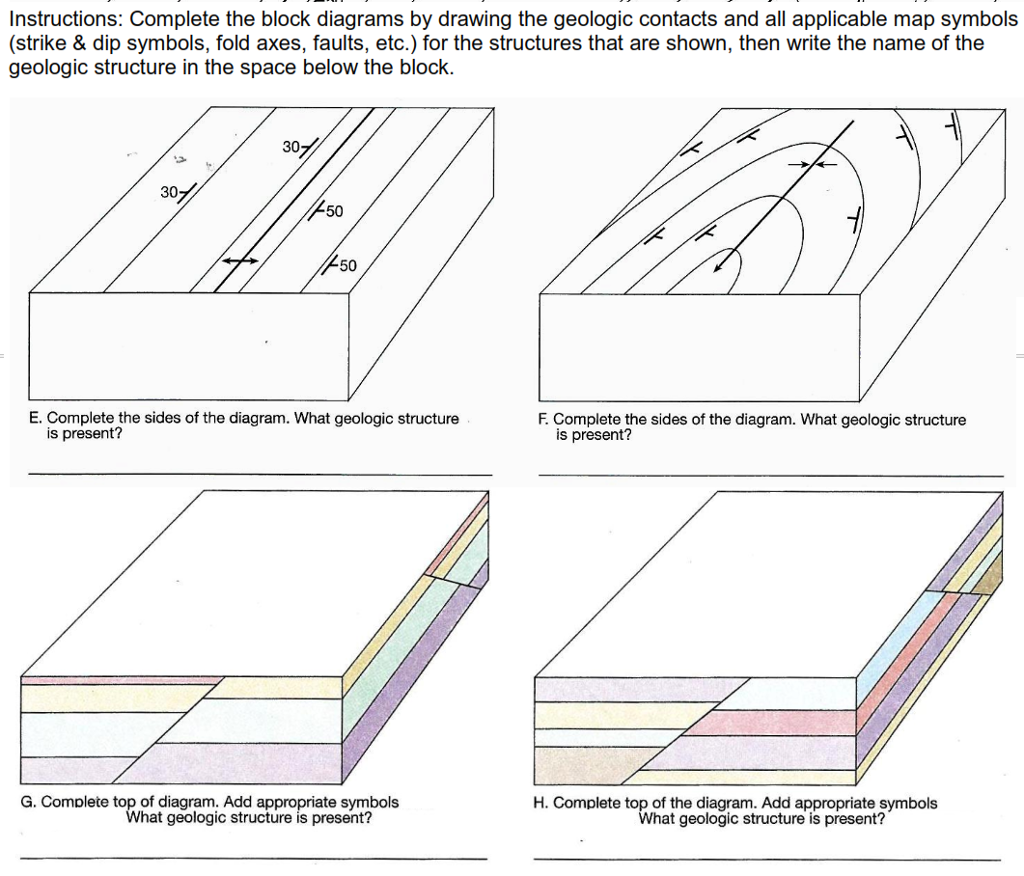 Solved instructions complete the block diagrams by drawi structural geology block diagrams ccuart Gallery