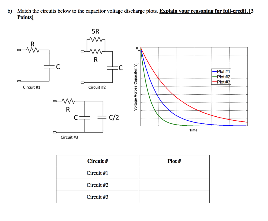 Solved B Match The Circuits Below To Capacitor Volta Discharge Circuit Voltage Plots Explain Your Reasoning
