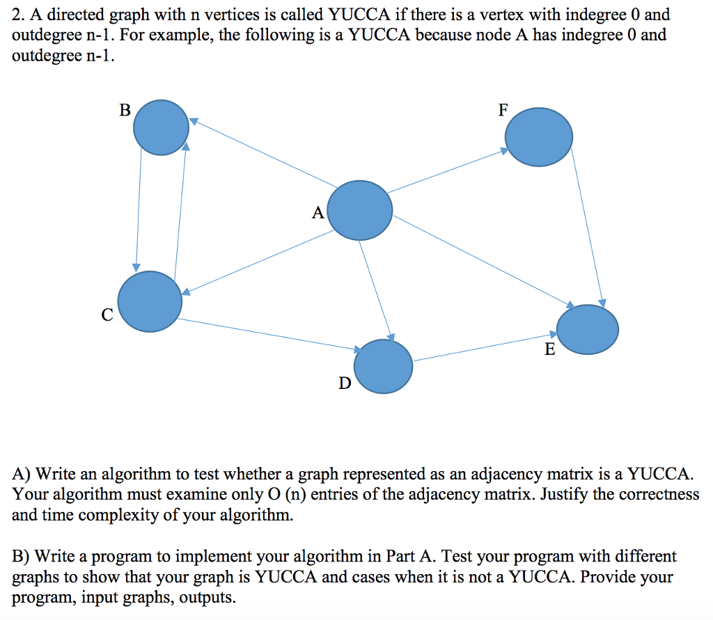 Solved 2 A Directed Graph With N Vertices Is Called Yucc