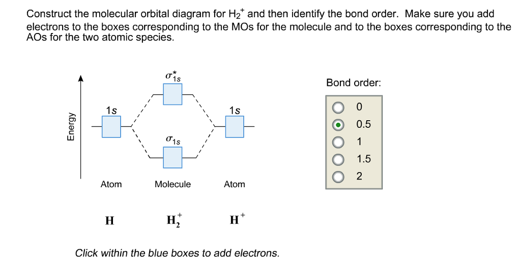 Solved Construct The Molecular Orbital Diagram For H2 And