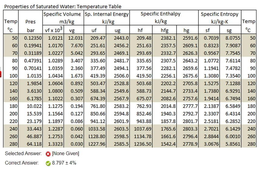 Solved determine the pressure bar of water at x 044 determine the pressure bar of water at x 044 watchthetrailerfo