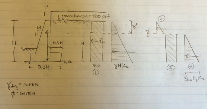 Solved: Design A RCC Cantilever Retaining Wall To Remain A