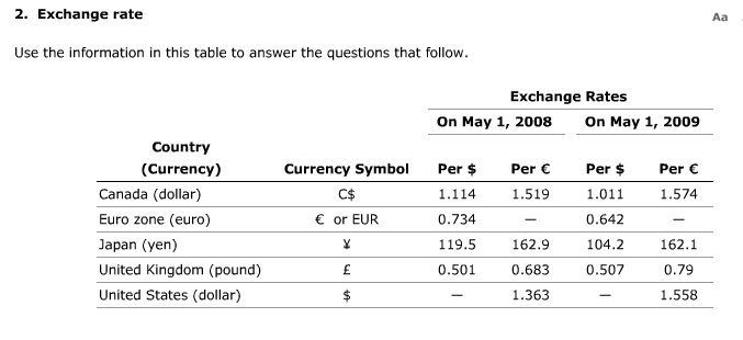 2 Exchange Rate Use The Information In This Table