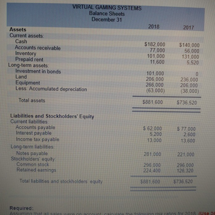 Solved: The Following Income Statement And Balance Sheets