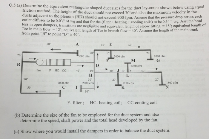 Solved: Determine The Equivalent Rectangular Shaped Duct S
