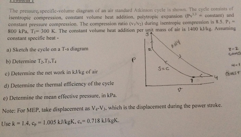 89 corvette oil pressure wiring diagram pressure volume diagram solved: the pressure, specific-volume diagram of an air st ...
