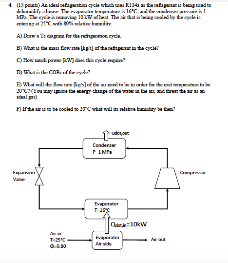 Image For An Ideal Refrigeration Cycle Which Uses R134a As The Refrigerant  Is Being Used To