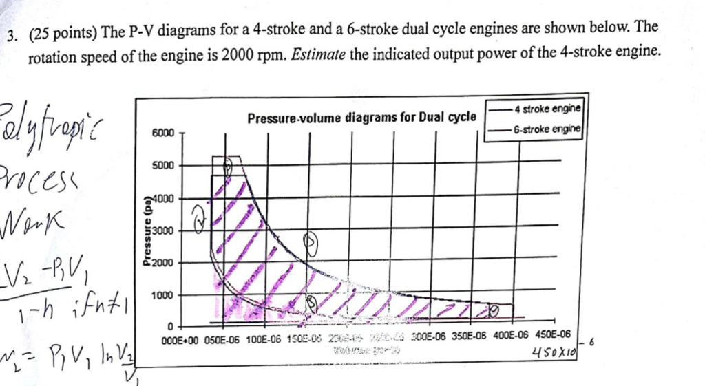 on 4 cycle engine diagram