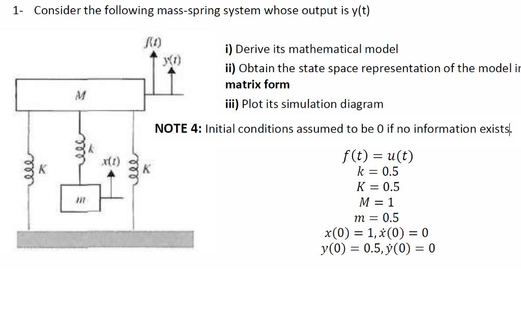 Fe Spring Diagram Diy Enthusiasts Wiring Diagrams
