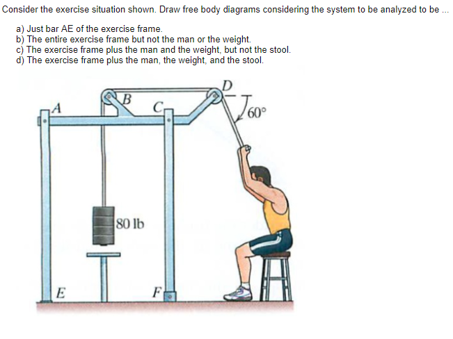 solved consider the exercise situation shown draw free b