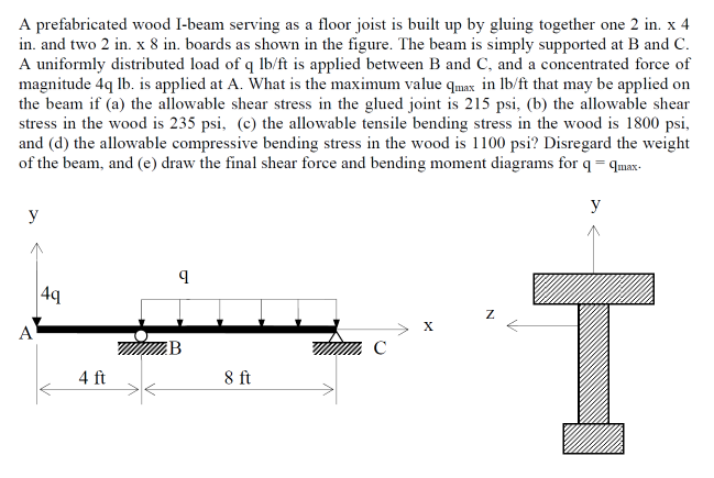 how to build a beam with 2 x 8